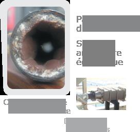 img_droite_prevention_probleme_tartre