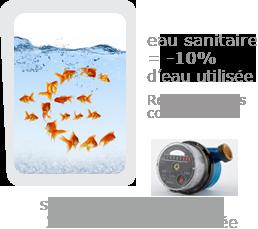 img_economie_eau